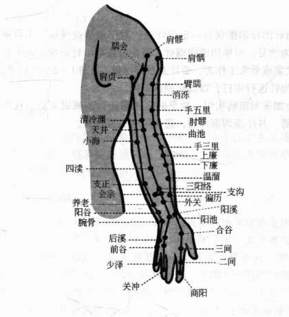 臂丛神经损伤磁圆梅针疗法