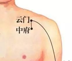 给肩膀按摩,却越按越痛?肩膀酸痛是什么病?