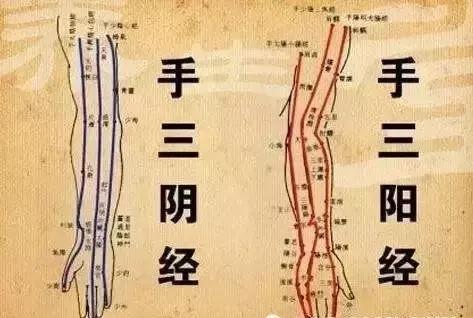 万病源于堵,2个地方轻轻转一转,就能打通淤堵,疏通12条经络图1