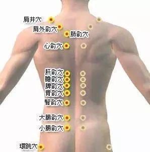 经络淤堵:癌症的罪魁祸首!