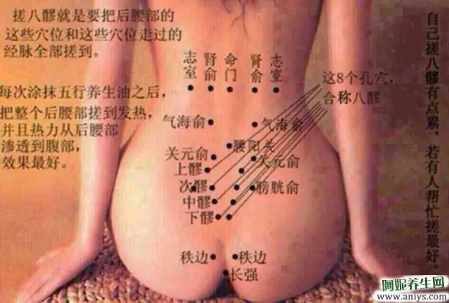 神奇的拍打屁股养生法 女性必看图2