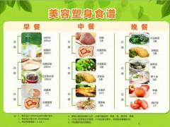 养颜美容减肥食谱 让你吃出又美又瘦又气质图1