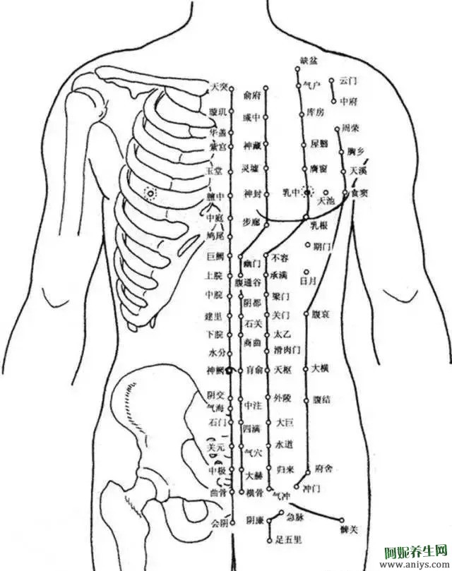 拍胸 摩胸 擦胸 拍这个部位 绝好的健康养生法