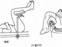 女性生殖器:基本构造详解,外阴的表白